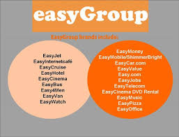 easygrouop