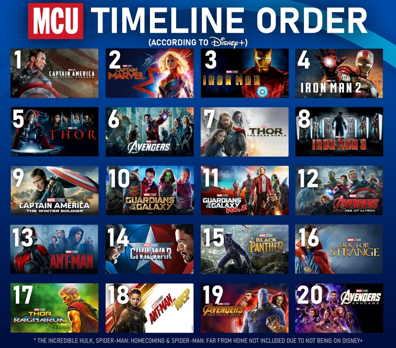 film MCU ordine